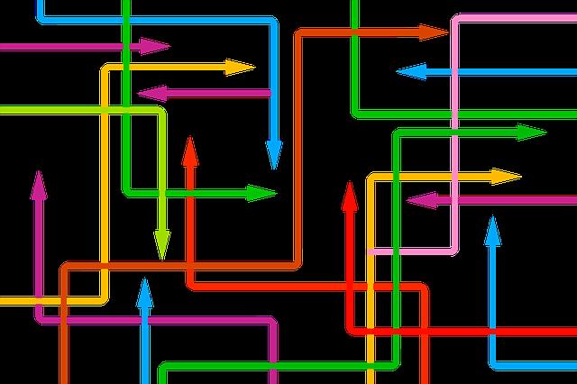 process API szemléltetésére szolgáló ábra