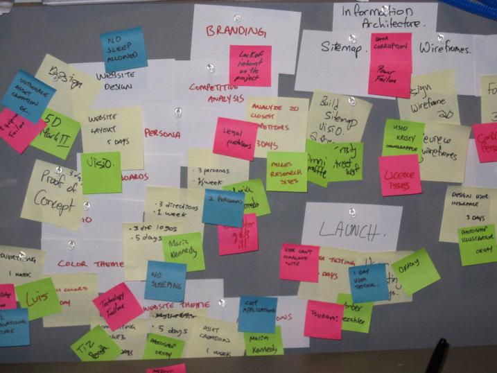 webfejlesztés terve